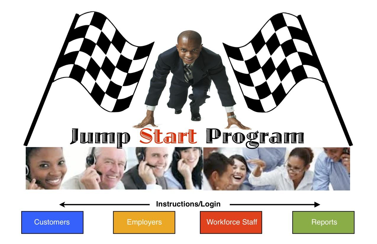 Jump start program gander 911