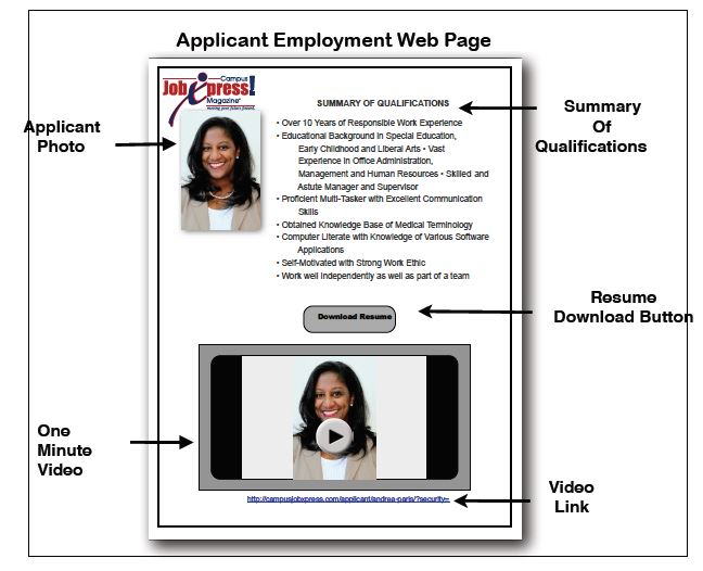 Employment Page