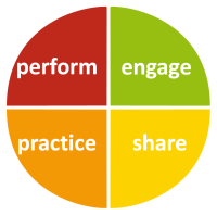 perform engage